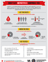 thumbnail of factsheet on Hepatitis C for providers